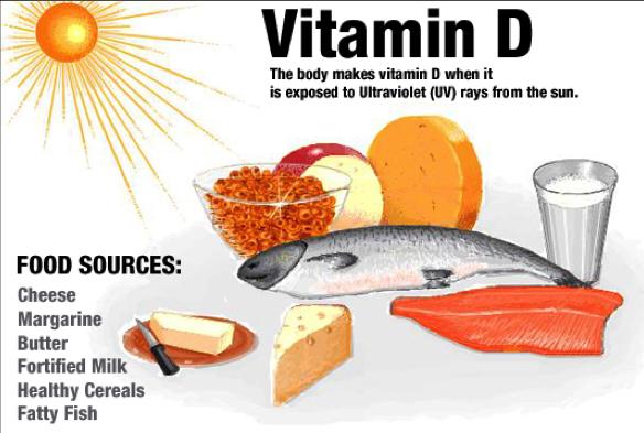 Công dụng của vitamin trong ngừa ung thư đại trực tràng