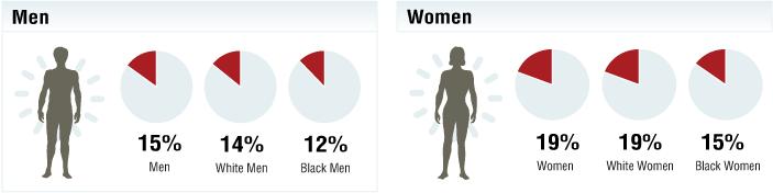 Lung-Cancer_Men_Women