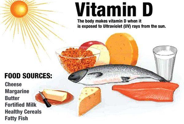 vitamin d1