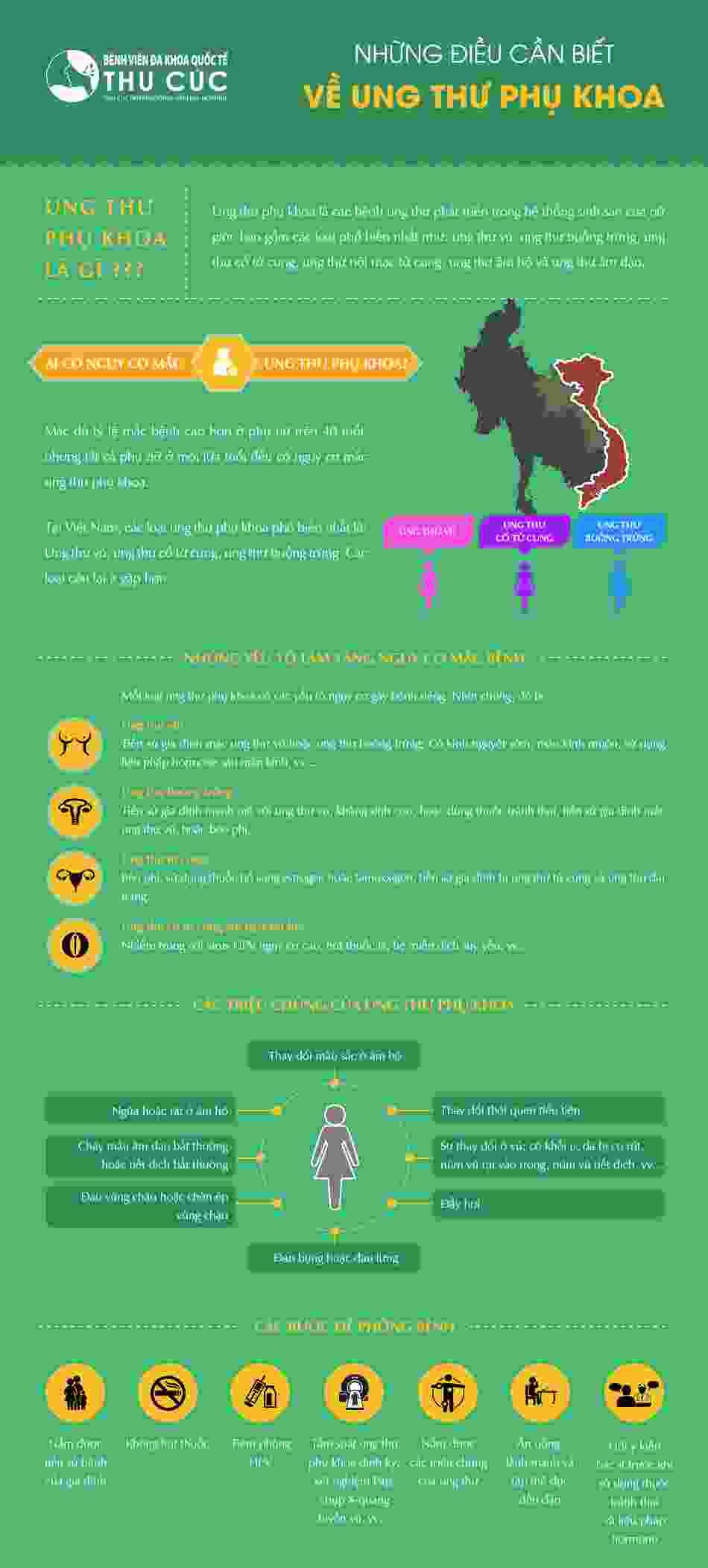 Infographic-phu-khoa (2)