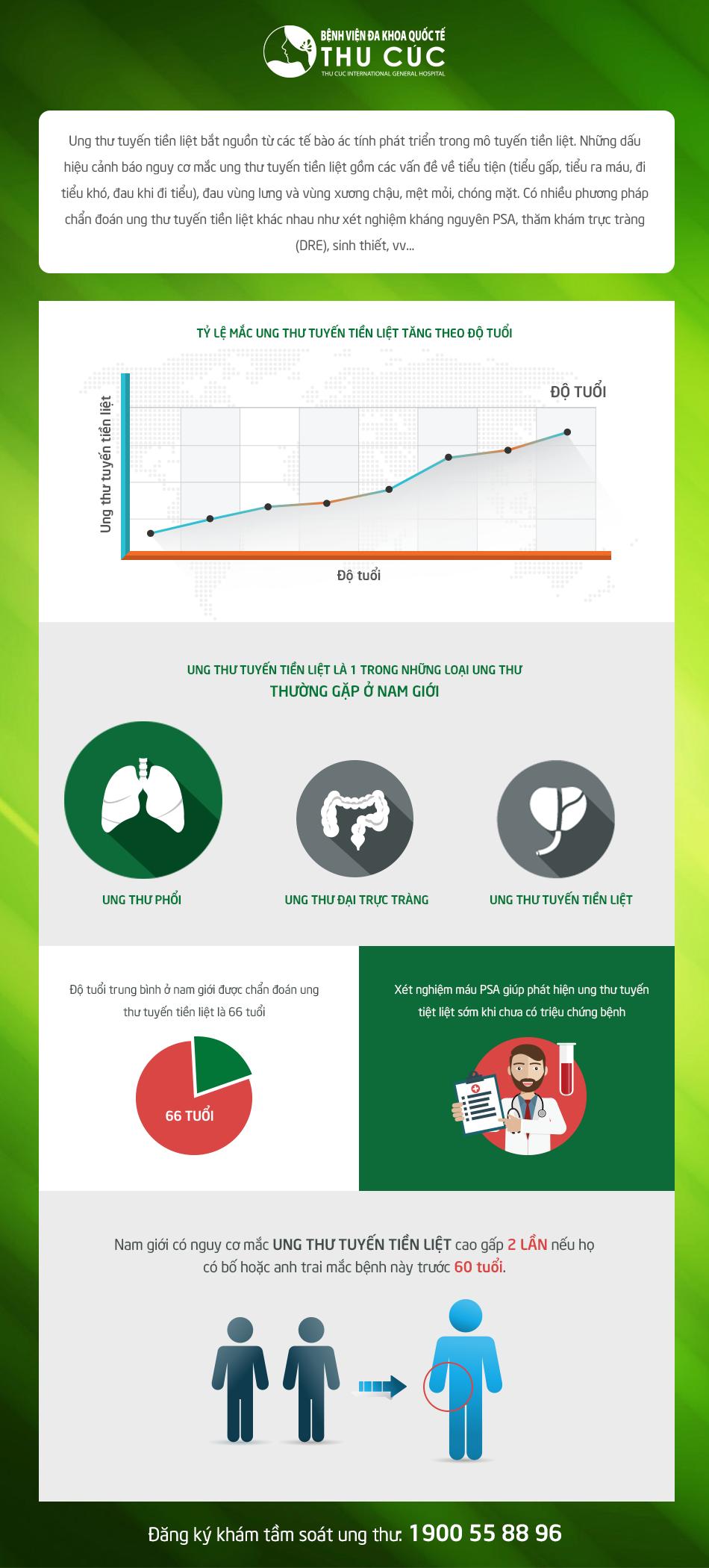 infographics-tuyen-tien-liet-1