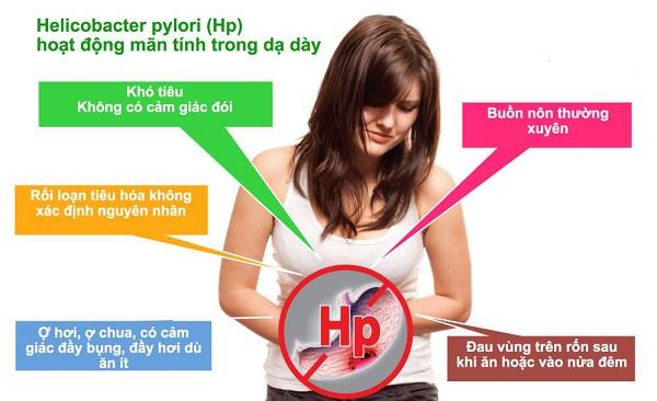 Nhóm người nhiễm vi khuẩn HP dễ mắc ung thư dạ dày