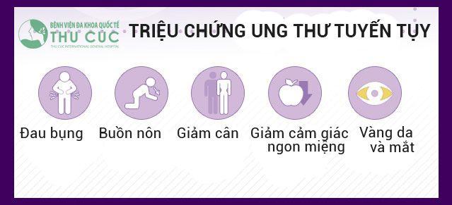 trieu-chung-ung-thu-tuyen-tuy-1